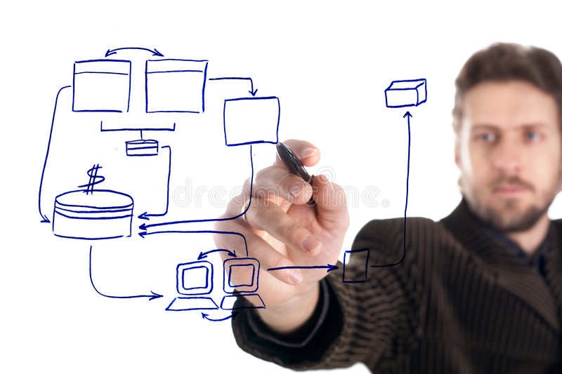 Planning. An image of businessman drawing a business plan