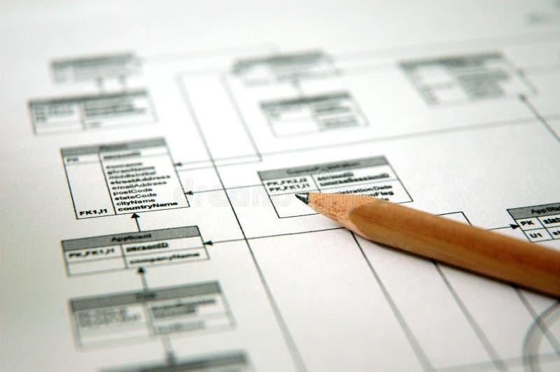 Planning - Database Management stock images
