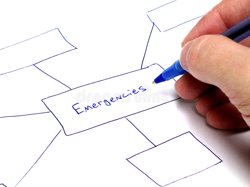 Planning for Emergencies. Person writing notes on paper about plans for emergencies stock images