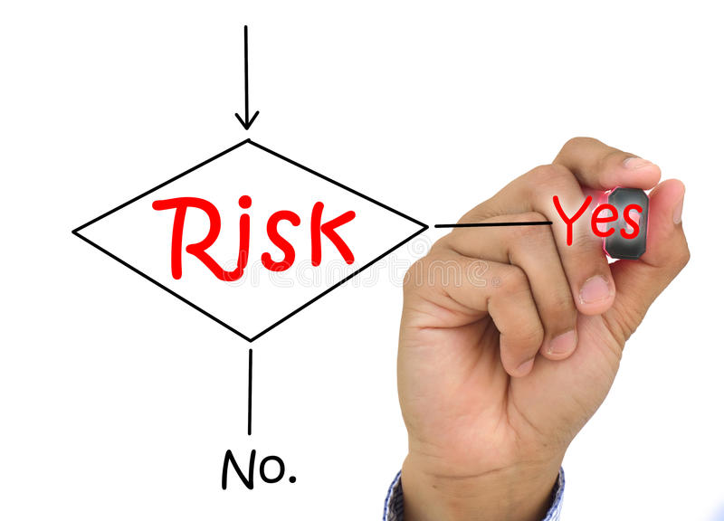 Planning risk. Hand drawing a business risk with flowchart at work stock photos