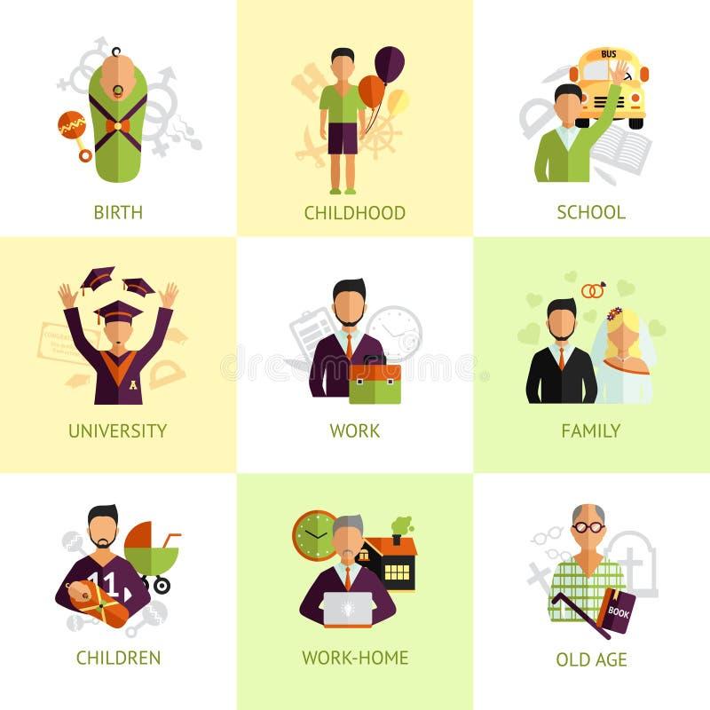 Plano ajustado ícones das fases da vida humana ilustração royalty free