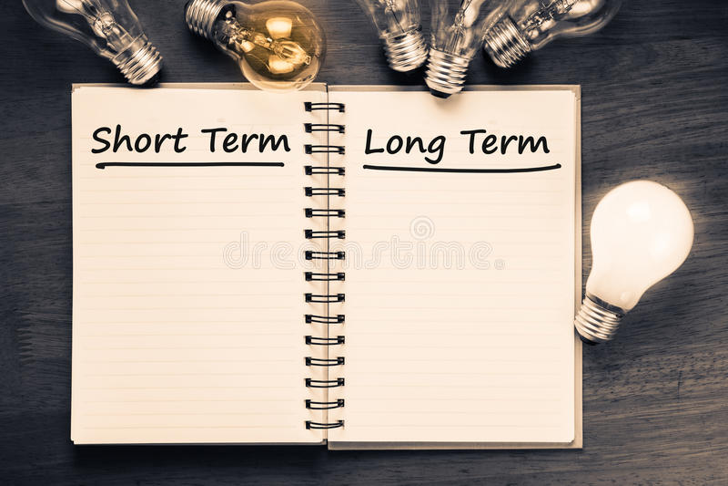 Plano curto e a longo prazo imagens de stock