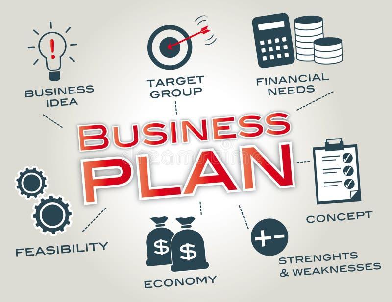 Plano de negócios ilustração royalty free