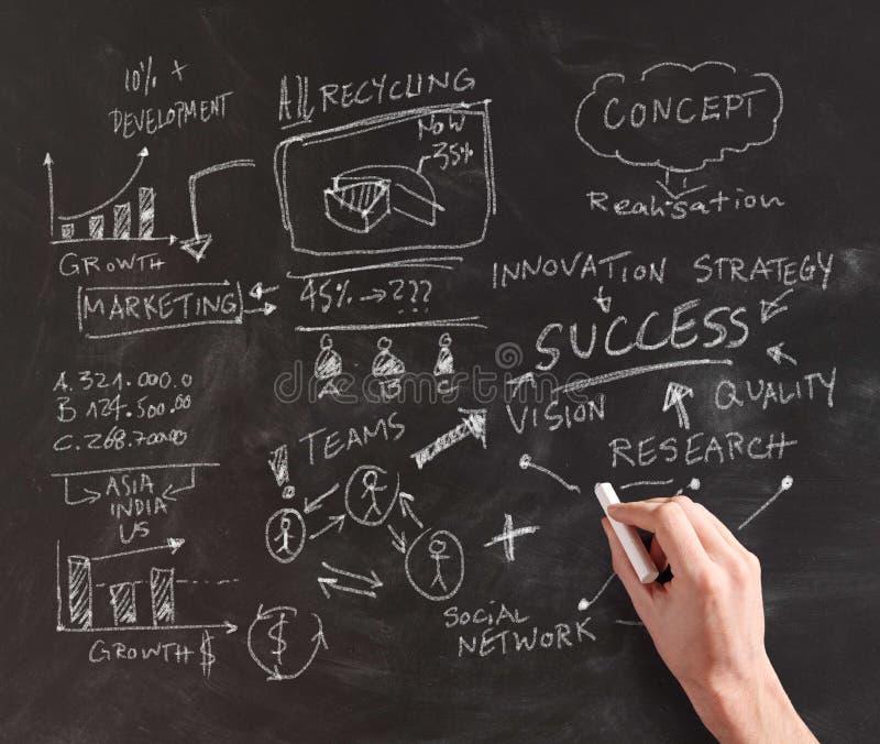 Plano de negócios detalhado de tiragem da mão no quadro imagem de stock