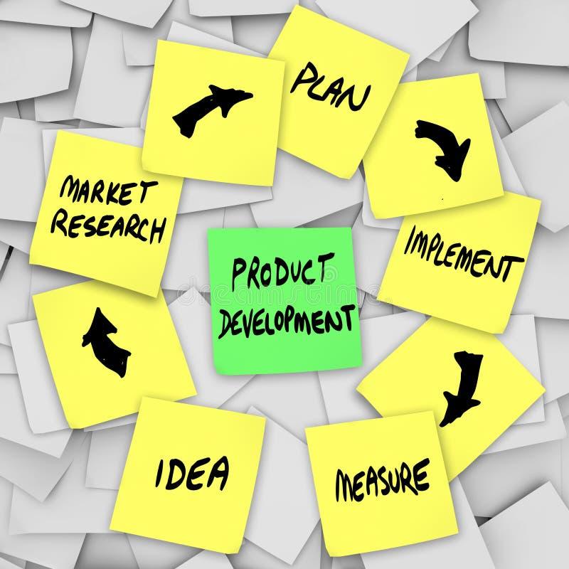 Plano do diagrama do desenvolvimento de produtos em notas pegajosas ilustração do vetor