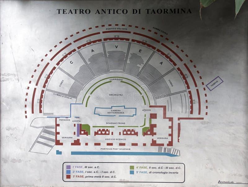 Plano do teatro romano antigo imagem de stock