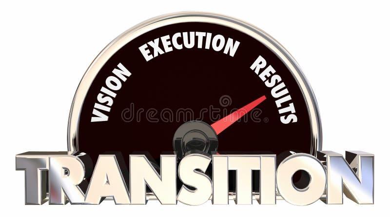 Plano do velocímetro da execução da estratégia da visão da transição ilustração royalty free