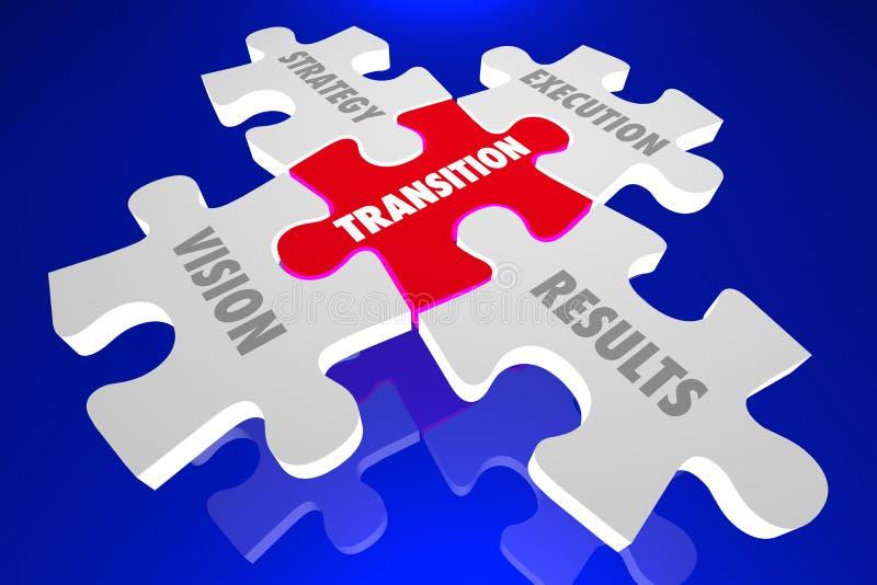 Plano do velocímetro da execução da estratégia da visão da transição ilustração do vetor
