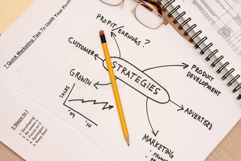Plano empresarial da estratégia foto de stock