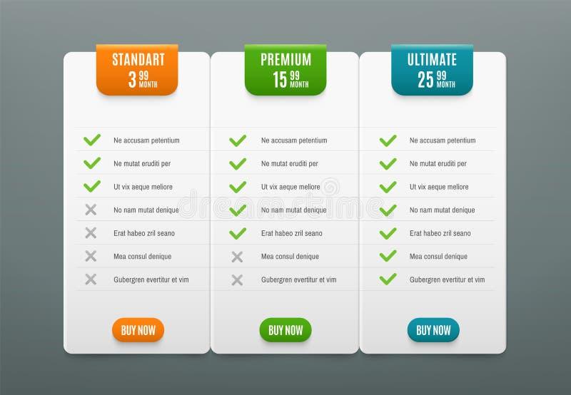 Planos do preço Aba infographic da comparação com 3 colunas A tabela da Web com produto fixa o preço do molde do infographics do  ilustração royalty free