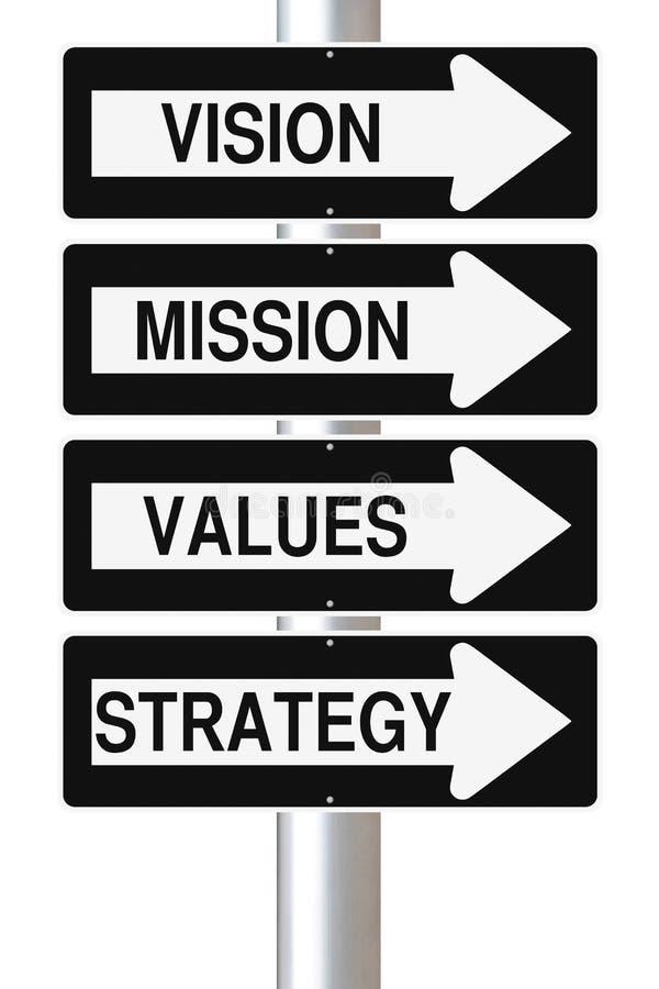 Planowanie Strategiczne składniki obraz royalty free