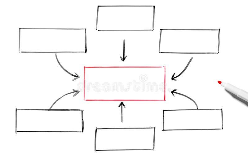 Plans pour remplir marqueur peint vide sur un conseil blanc photo libre de droits