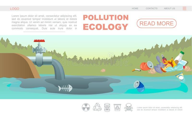 Plant begrepp för ekologiföroreningWebpage vektor illustrationer