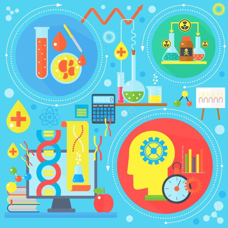 Plant designbegrepp av vetenskap och teknik Vetenskaplig forskning, kemisk design för experimentinfographicsbegrepp, rengöringsdu royaltyfri illustrationer