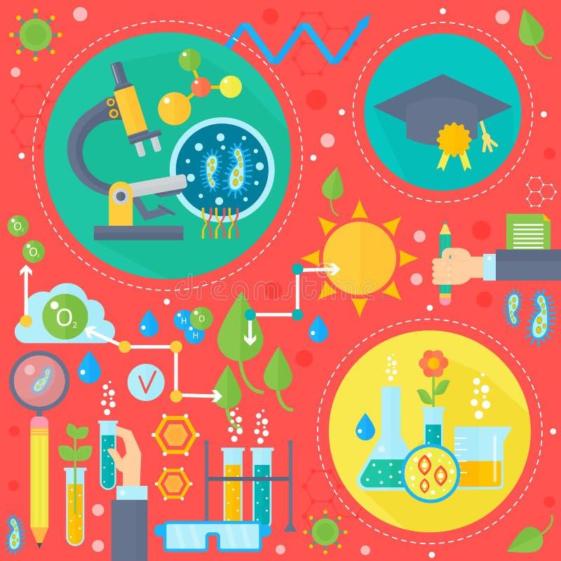 Plant designbegrepp av vetenskap och teknik Vetenskaplig forskning, kemisk design för experimentinfographicsbegrepp, rengöringsdu stock illustrationer