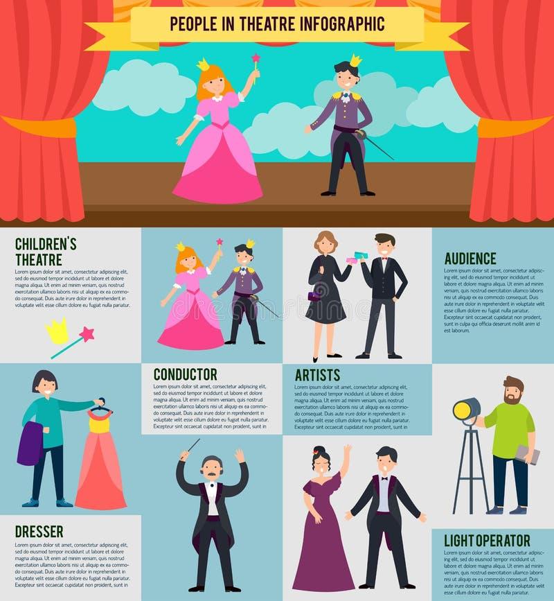 Plant folk i det teaterInfographic begreppet royaltyfri illustrationer