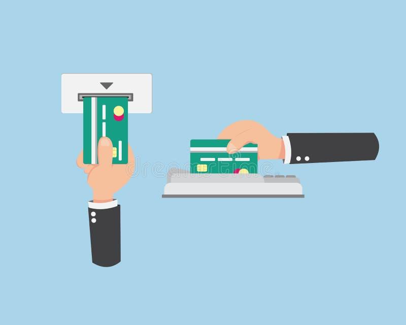 Plant kort för handbrukskassa shopping Online-lön royaltyfri illustrationer