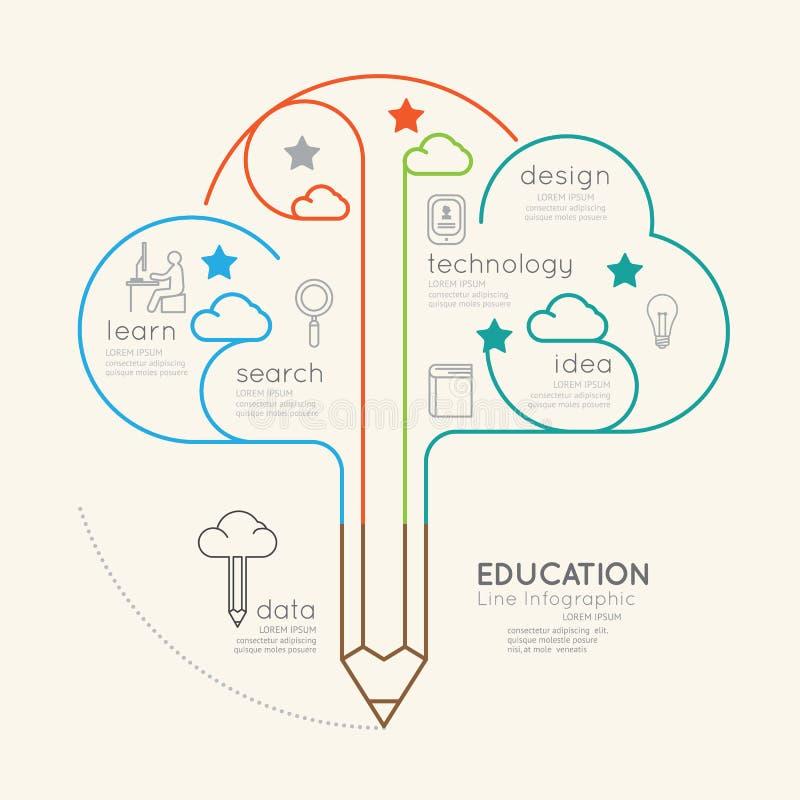 Plant linjärt begrepp för översikt för moln för Infographic utbildningsblyertspenna vektor illustrationer
