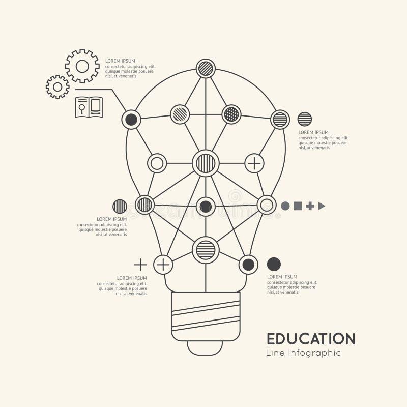 Plant linjärt begrepp för lightbulb för Infographic utbildningsöversikt vektor illustrationer