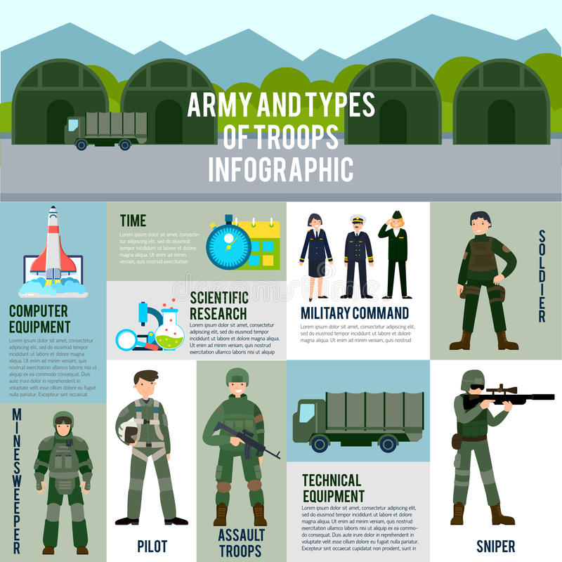 Plant militärt Infographic begrepp vektor illustrationer