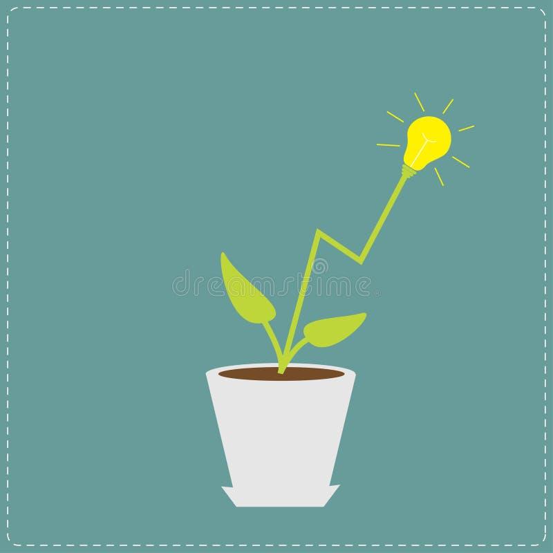 Planta de ampola da lâmpada no potenciômetro Idéia crescente ilustração stock