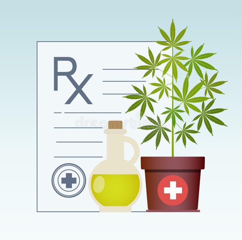 Planta de marijuana y aceite del cáñamo Aceite de cáñamo en un tarro de cristal E Mofa de la botella de aceite para arriba ilustración del vector