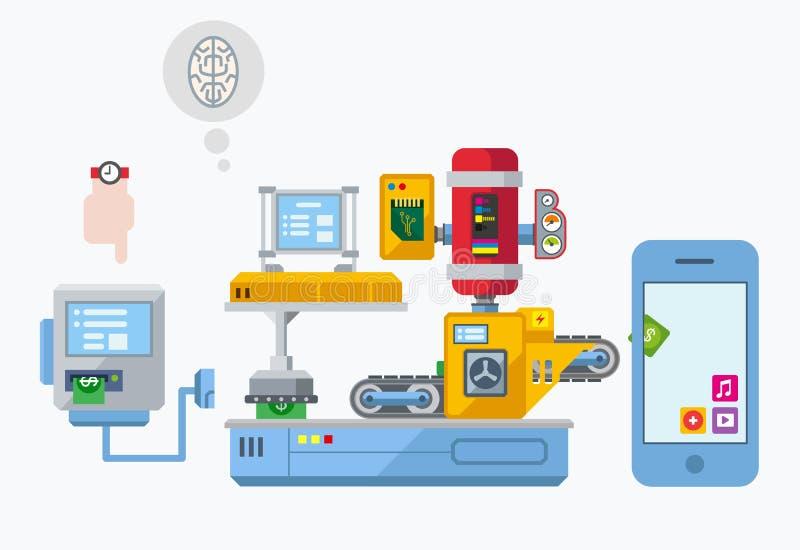 Planta de produção móvel do desenvolvimento do App lisa ilustração stock
