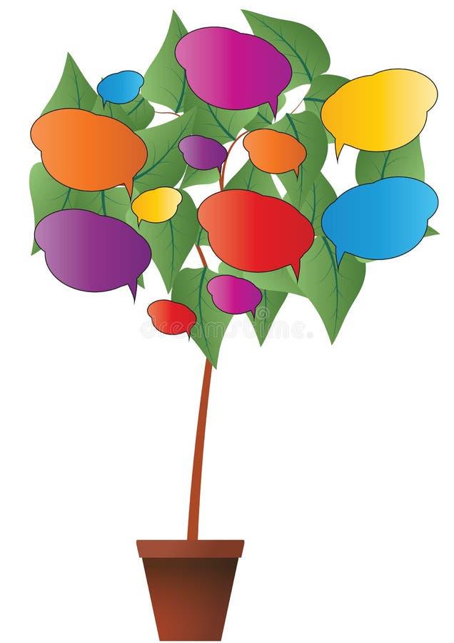 Planta dos Ballons ilustração do vetor