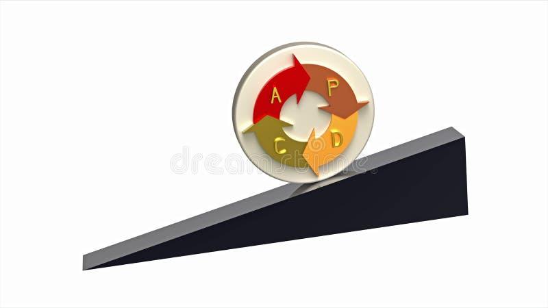 A planta faz o círculo do ato de verificação ilustração do vetor