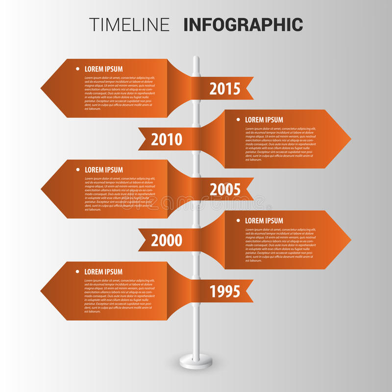 Plantilla anaranjada del diseño de Infographic de la cronología Vector stock de ilustración
