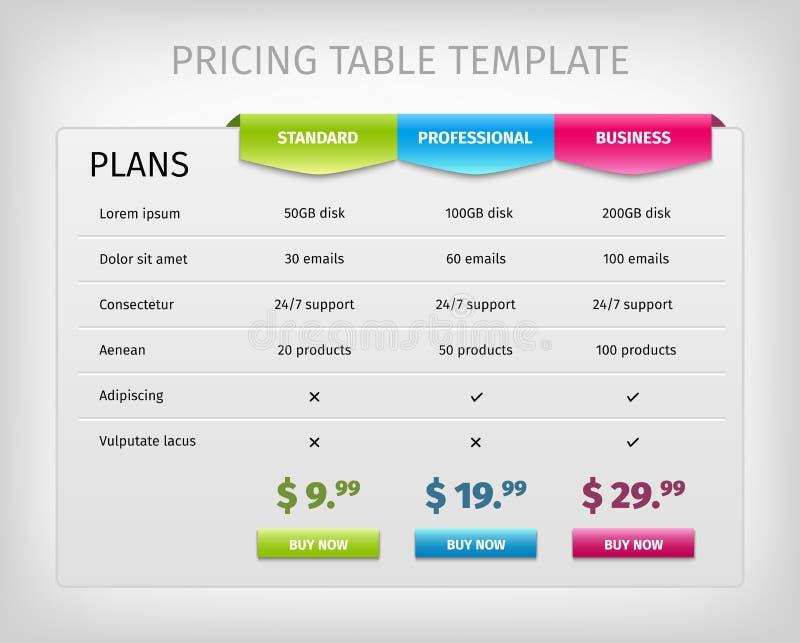 Plantilla colorida de la tabla de la tasación del web para el negocio stock de ilustración