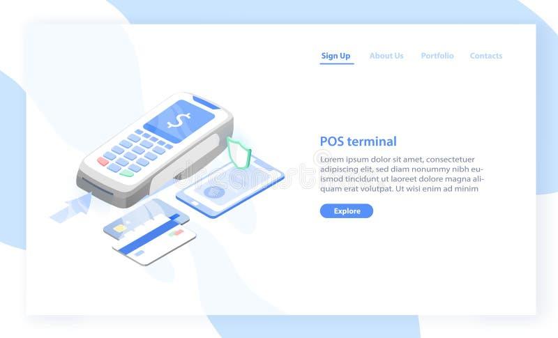 Plantilla de aterrizaje de la página con el punto de venta, terminal o lector electrónico y tarjetas de crédito Sistema de pago s stock de ilustración