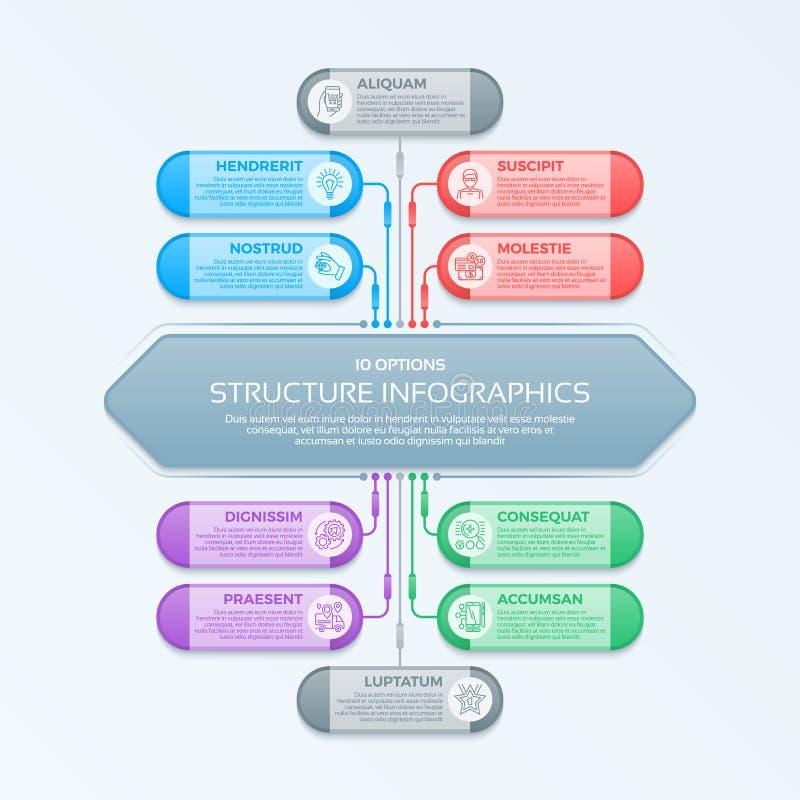 Plantilla de Infographics con 10 elementos de la estructura del org del negocio ilustración del vector
