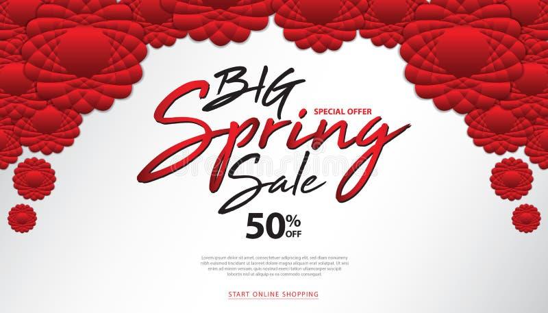 Plantilla de la bandera de la venta de la primavera, página web, diseño de la bandera, concepto de la flor, vector floral stock de ilustración