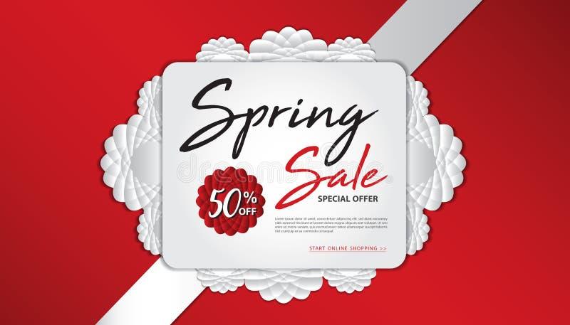Plantilla de la bandera de la venta de la primavera, página web, diseño de la bandera, concepto de la flor, vector floral ilustración del vector