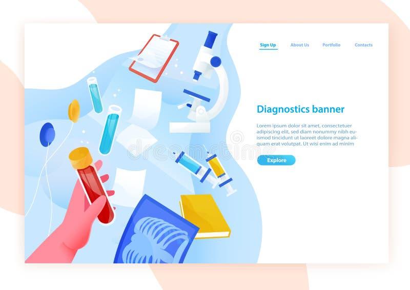 Plantilla de la bandera de la web con el tubo de ensayo de la tenencia de la mano con sangre, las herramientas del laboratorio mé stock de ilustración