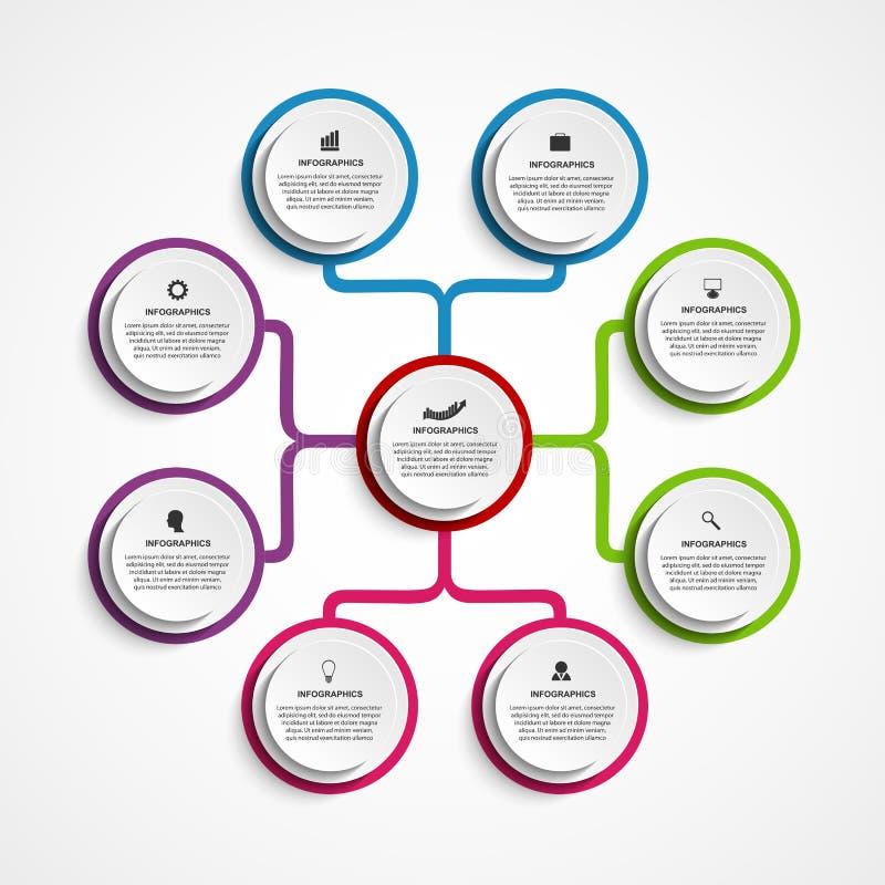 Plantilla de la carta de organización del diseño de Infographic stock de ilustración