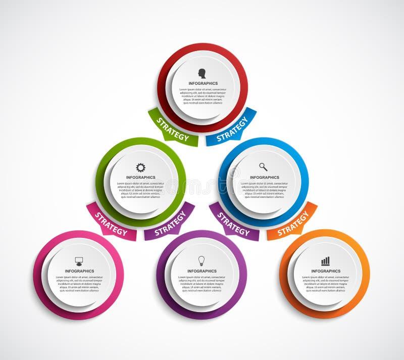 Plantilla de la carta de organización del diseño de Infographic ilustración del vector