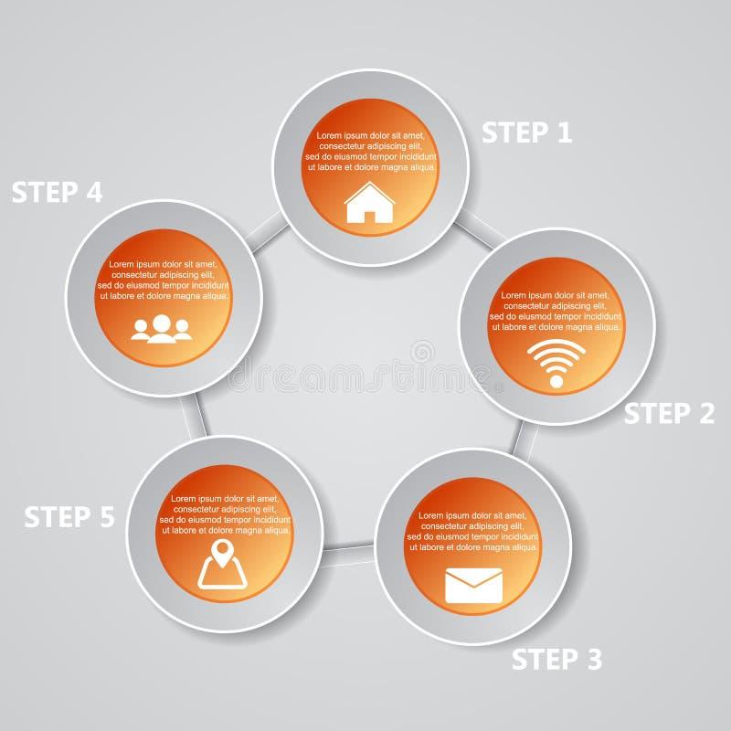 Plantilla de la carta de 5 pasos Disposición del gráfico o del Web site Vector ilustración del vector