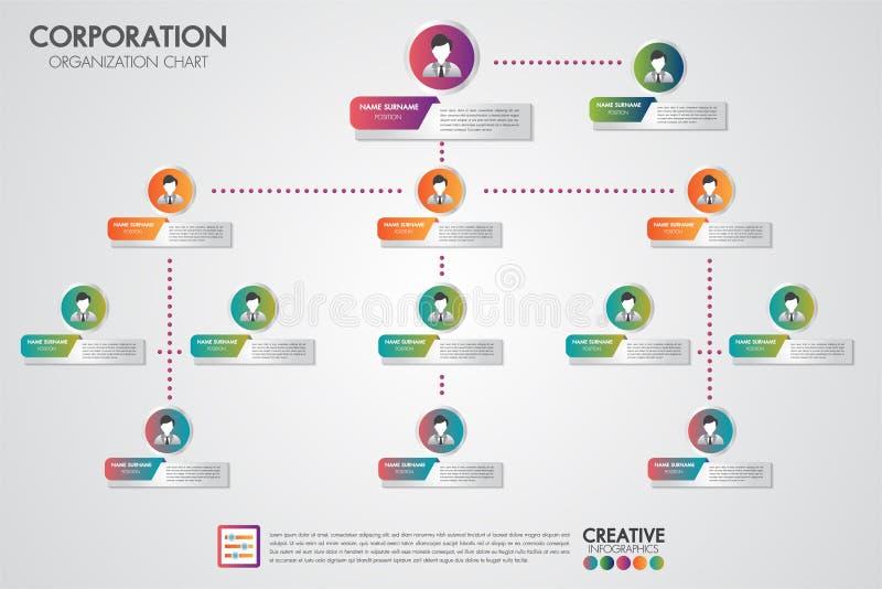Plantilla de la carta de organización corporativa con los hombres de negocios de los iconos Infographics del vector y simple mode stock de ilustración