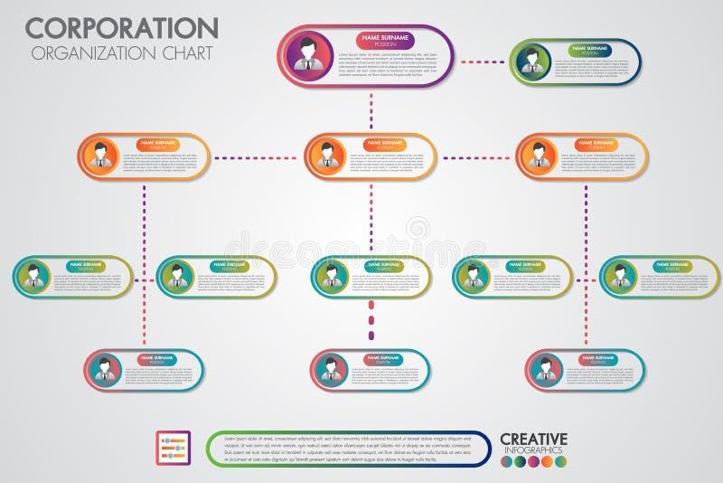 Plantilla de la carta de organización corporativa con los hombres de negocios de los iconos Infographics del vector y simple mode libre illustration