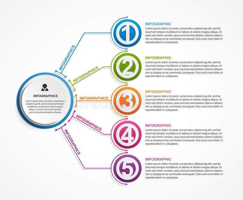 Plantilla de la carta de organización del diseño de Infographic para las presentaciones del negocio, la bandera de la información stock de ilustración
