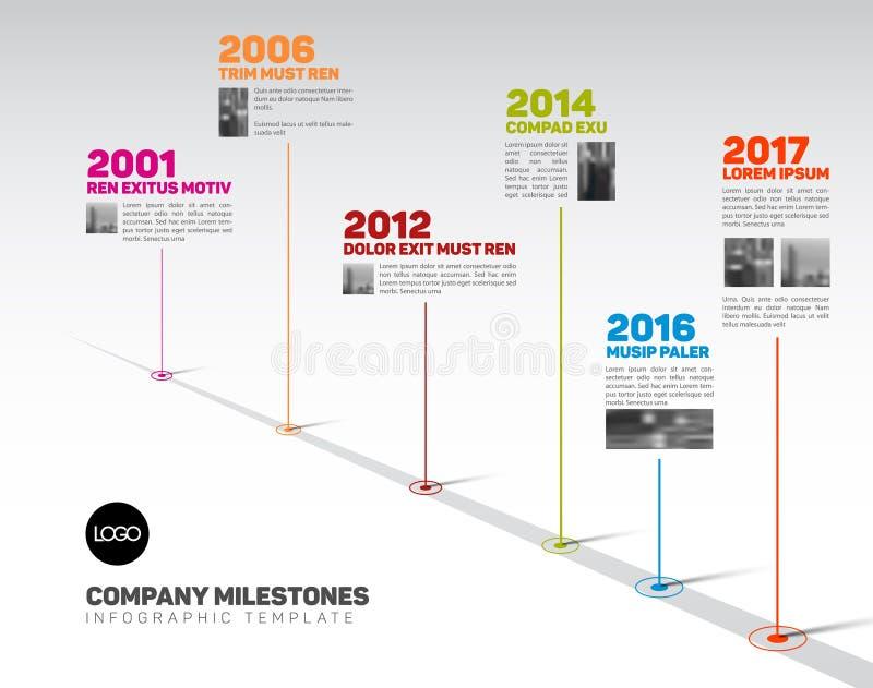 Plantilla de la cronología de Infographic con los indicadores y las fotos ilustración del vector