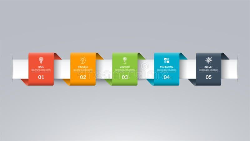 Plantilla de la cronología de Infographic bajo la forma de cintas de papel coloreadas Vector la bandera con 5 opciones, pasos, pi libre illustration