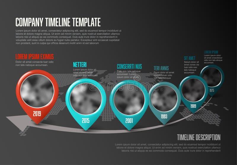 Plantilla de la cronología de Infographic con los indicadores stock de ilustración