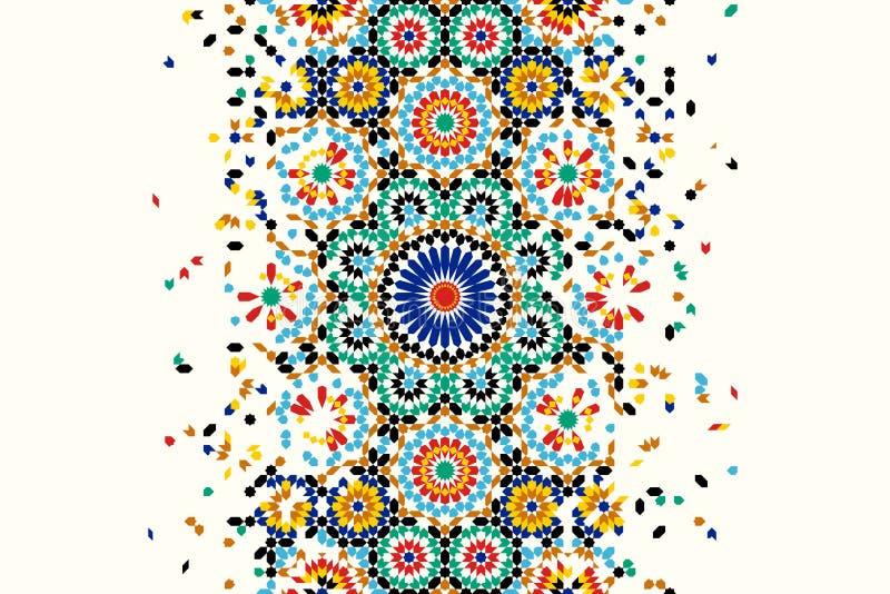 Plantilla de la desintegración de Marruecos libre illustration