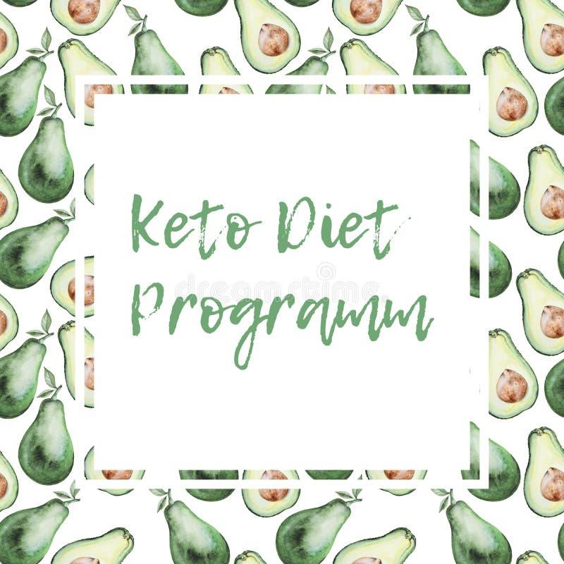 Plantilla de la dieta del Keto ilustración del vector