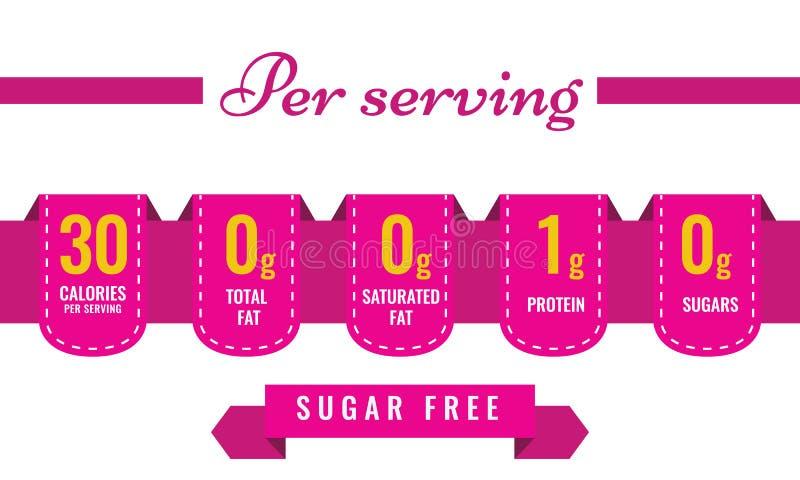 Plantilla de la etiqueta de la información de los hechos de la nutrición para la dieta diaria Color rosado Ilustración del vector ilustración del vector
