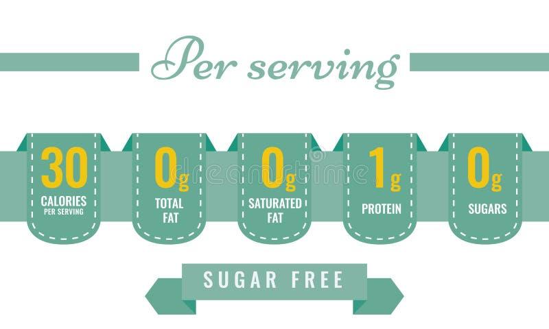 Plantilla de la etiqueta de la información de los hechos de la nutrición para la dieta diaria Ilustración del vector stock de ilustración