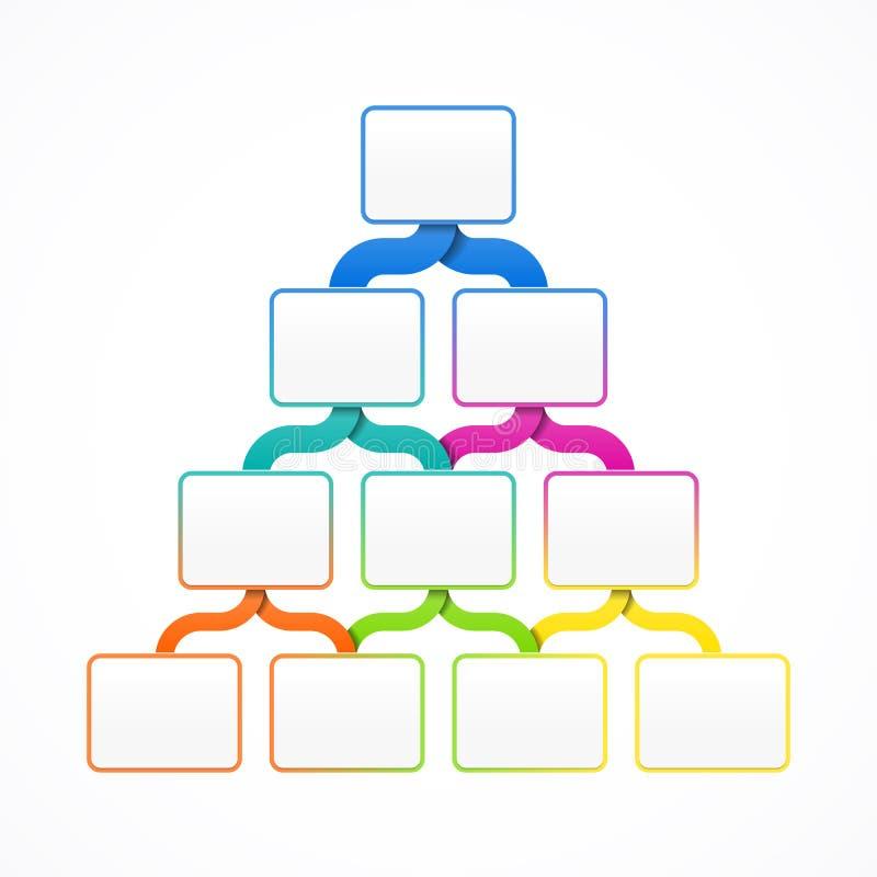 Plantilla de la jerarquía de la pirámide stock de ilustración